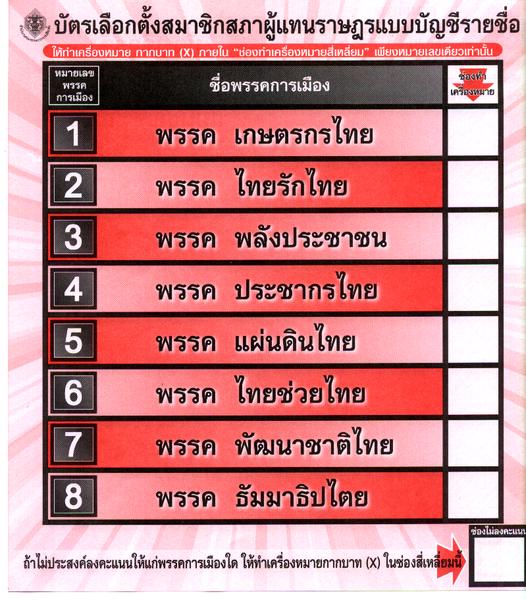 Thai_party_ballot